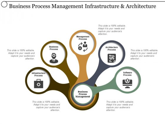 Business Process Management Infrastructure And Architecture Ppt