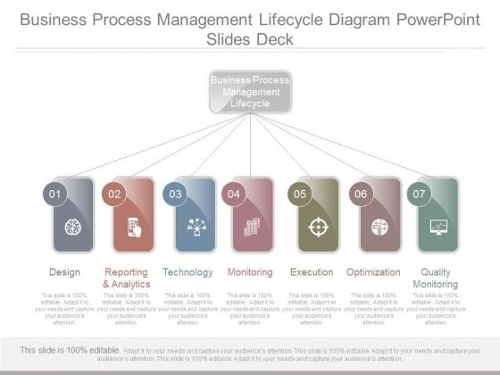 Business Process Management Lifecycle Diagram Powerpoint Slides Deck