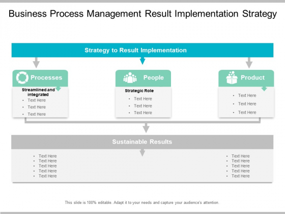 Business Process Management Result Implementation Strategy Ppt PowerPoint Presentation Infographic Template Layout