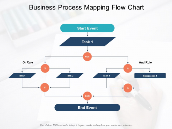 Business Process Mapping Flow Chart Ppt PowerPoint Presentation Professional Templates
