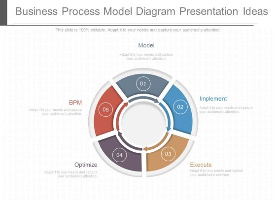 Business Process Model Diagram Presentation Ideas