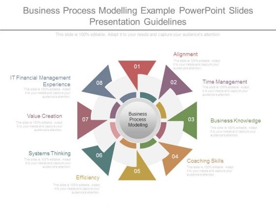 Business Process Modelling Example Powerpoint Slides Presentation Guidelines