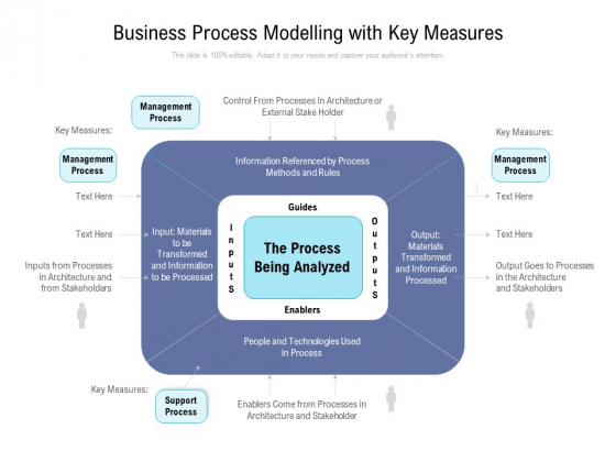 Business Process Modelling With Key Measures Ppt PowerPoint Presentation Gallery Graphic Tips PDF