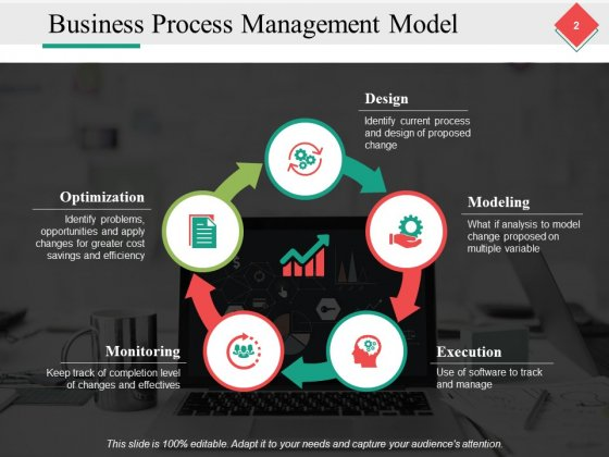 Business Process Optimization Ppt Powerpoint Presentation Complete Deck With Slides Powerpoint Templates