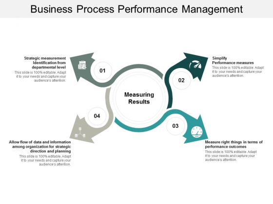 Business Process Performance Management Ppt PowerPoint Presentation Model Icon