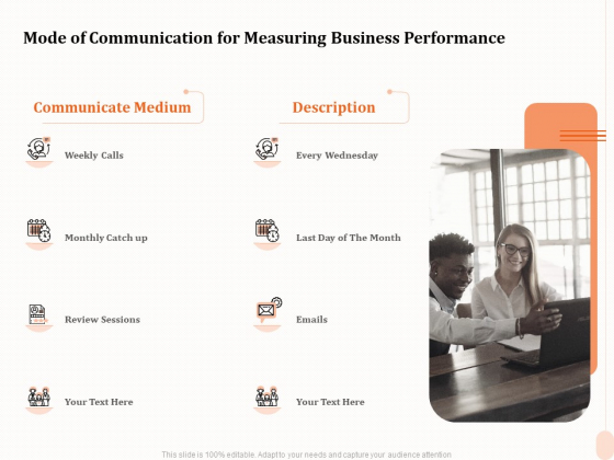 Business Process Performance Measurement Mode Of Communication For Measuring Business Performance Infographics PDF