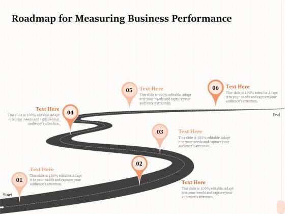 Business Process Performance Measurement Roadmap For Measuring Business Performance Background PDF