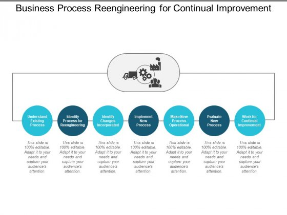 Business Process Reengineering For Continual Improvement Ppt Powerpoint Presentation Infographic Template Layout Ideas Powerpoint Templates