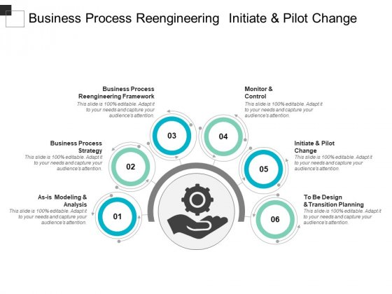 Business Process Reengineering Initiate And Pilot Change Ppt Powerpoint Presentation Ideas Information