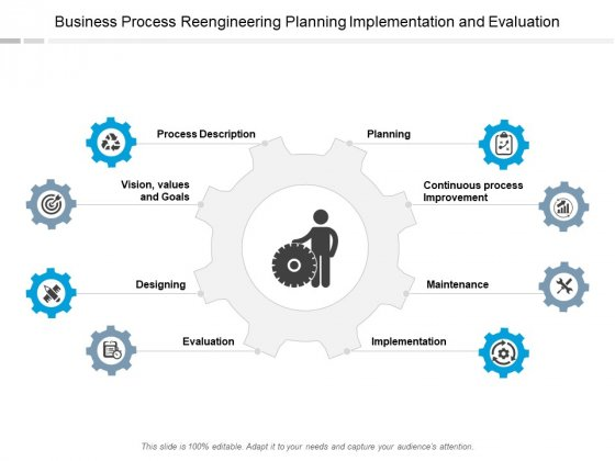 Business Process Reengineering Planning Implementation And Evaluation Ppt Powerpoint Presentation Ideas Microsoft Powerpoint Templates