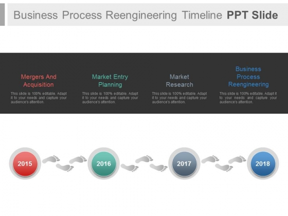 Business process reengineering life cycle ppt video online download.