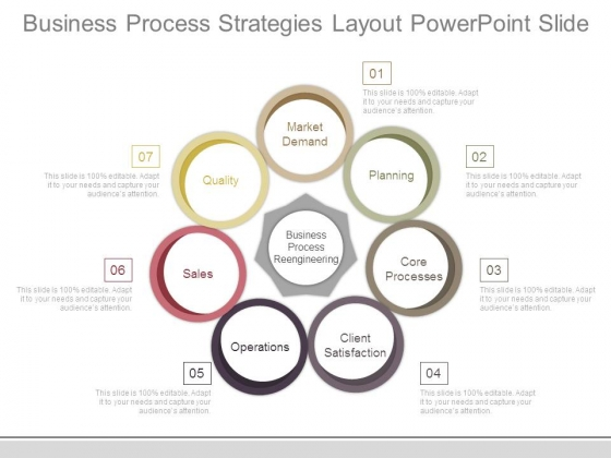 Business Process Strategies Layout Powerpoint Slide