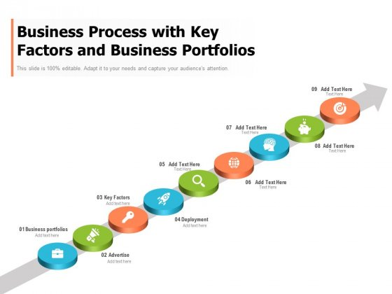 Business Process With Key Factors And Business Portfolios Ppt PowerPoint Presentation Pictures Styles PDF