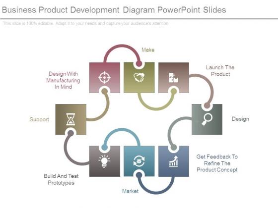Business Product Development Diagram Powerpoint Slides