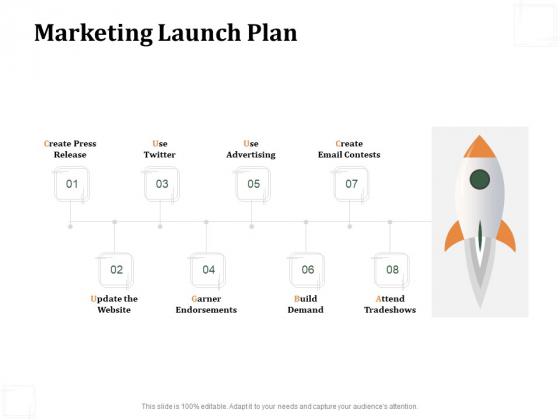 Business Product Development Plan Marketing Launch Plan Ppt Portfolio Slides