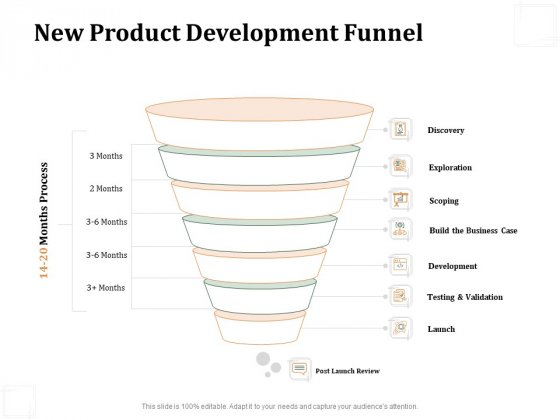 Business Product Development Plan New Product Development Funnel Ppt Inspiration Vector PDF