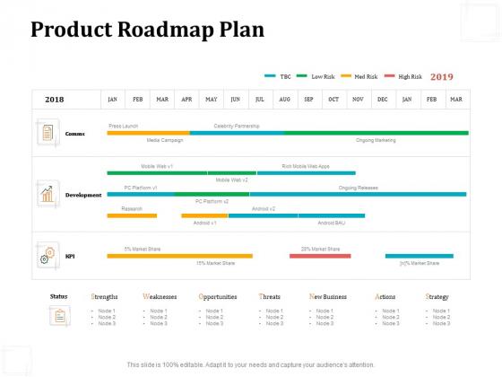 Business Product Development Plan Product Roadmap Plan Ppt Show Icon PDF