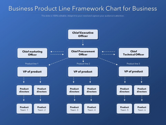 Business Product Line Framework Chart For Business Ppt PowerPoint Presentation File Images PDF