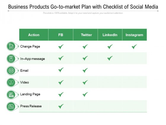 Business Products Go To Market Plan With Checklist Of Social Media Ppt PowerPoint Presentation Ideas Slide Download PDF
