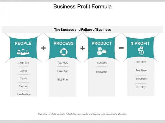 Business Profit Formula Ppt PowerPoint Presentation Designs Download