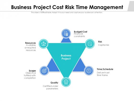 Business Project Cost Risk Time Management Ppt PowerPoint Presentation Ideas Sample PDF