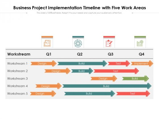 Business Project Implementation Timeline With Five Work Areas Ppt PowerPoint Presentation File Shapes PDF