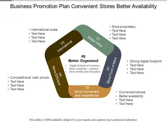 Business Promotion Plan Convenient Stores Better Availability Ppt PowerPoint Presentation Portfolio Pictures