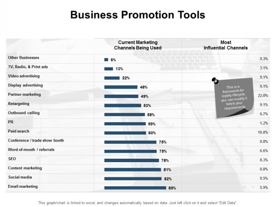 Business Promotion Tools Ppt PowerPoint Presentation Summary Files