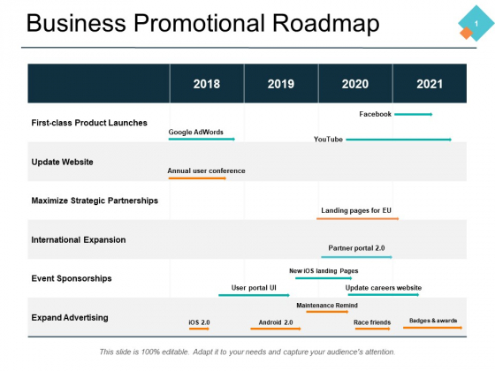 Business Promotional Roadmap Ppt PowerPoint Presentation File Graphic Images