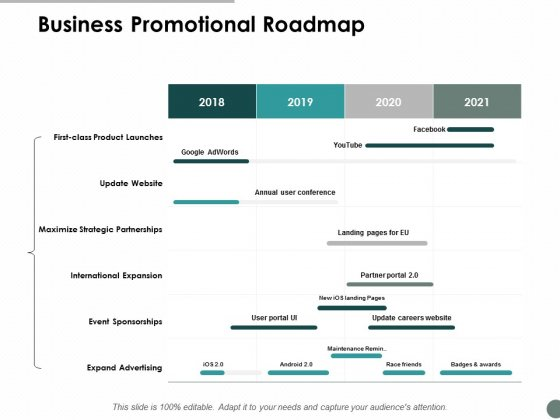Business Promotional Roadmap Ppt Powerpoint Presentation Infographics Master Slide