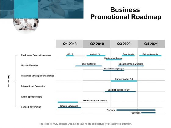 Business Promotional Roadmap Ppt PowerPoint Presentation Inspiration Deck