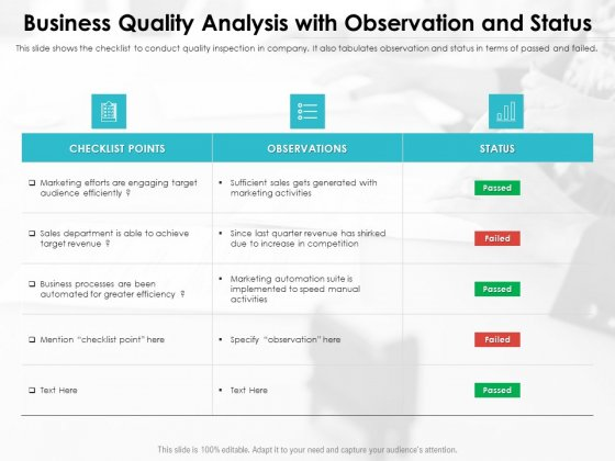 Business Quality Analysis With Observation And Status Ppt PowerPoint Presentation Gallery Demonstration PDF