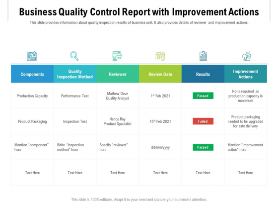 Business Quality Control Report With Improvement Actions Ppt PowerPoint Presentation File Graphics Tutorials PDF