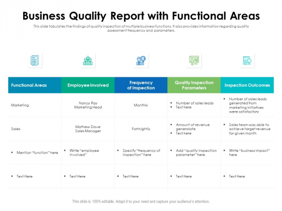 Business Quality Report With Functional Areas Ppt PowerPoint Presentation Icon Files PDF