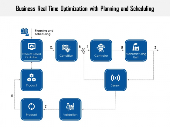 Business Real Time Optimization With Planning And Scheduling Ppt PowerPoint Presentation Pictures Deck PDF