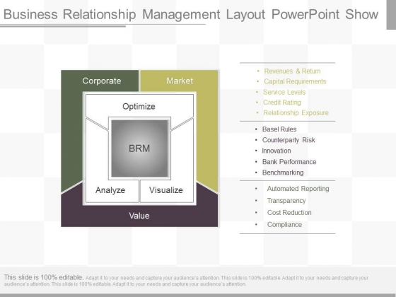 Business Relationship Management Layout Powerpoint Show