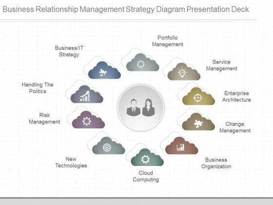 Business Relationship Management Strategy Diagram Presentation Deck