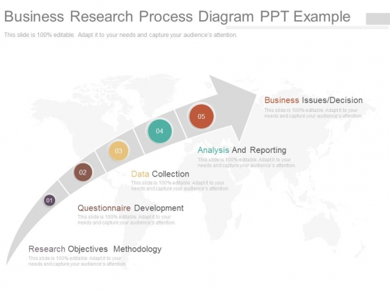 Business research process diagram ppt example powerpoint templates business research process diagram ppt example businessresearchprocessdiagrampptexample1 businessresearchprocessdiagrampptexample2 sciox Choice Image