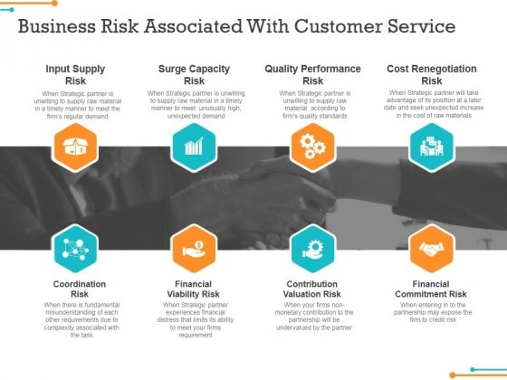 Business Risk Associated With Customer Service Ppt Powerpoint Presentation Model Diagrams