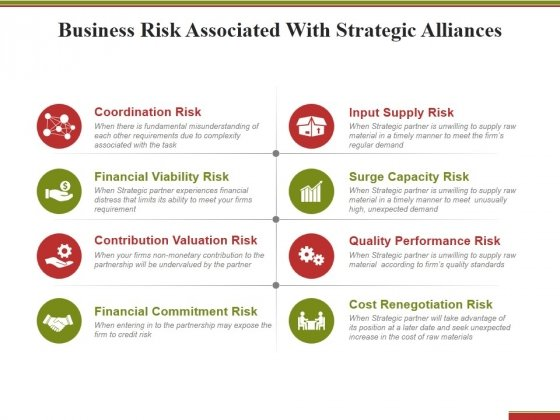 Business Risk Associated With Strategic Alliances Ppt PowerPoint Presentation Model Infographic Template