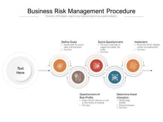 Business Risk Management Procedure Ppt PowerPoint Presentation Layouts Outline PDF
