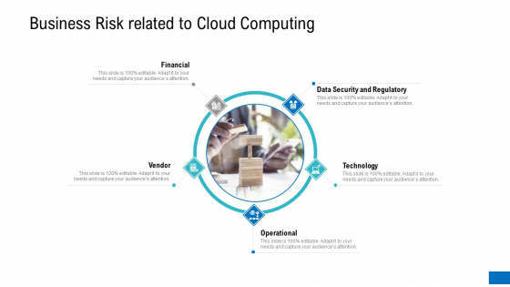 Business Risk Related To Cloud Computing Ppt Gallery Design Ideas PDF
