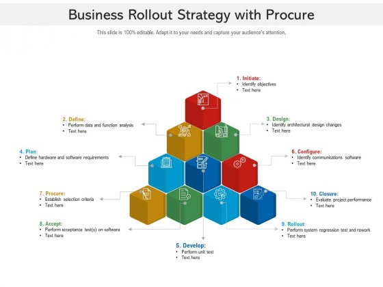 Business Rollout Strategy With Procure Ppt PowerPoint Presentation Show Design Ideas PDF