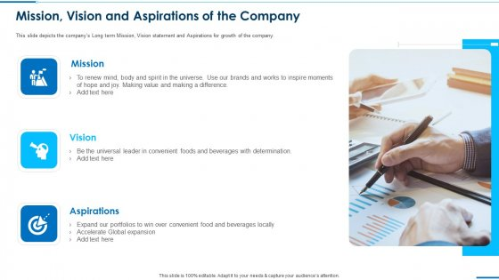 Business Round Investment Deck Mission Vision And Aspirations Of The Company Brochure PDF