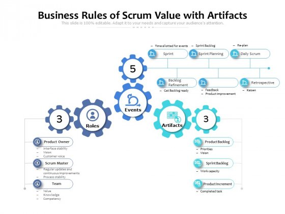 Business Rules Of Scrum Value With Artifacts Ppt PowerPoint Presentation Styles Influencers PDF