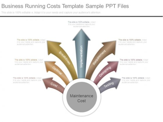 Business Running Costs Template Sample Ppt Files