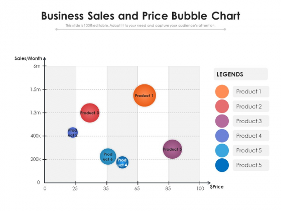 Business Sales And Price Bubble Chart Ppt PowerPoint Presentation Styles Mockup PDF