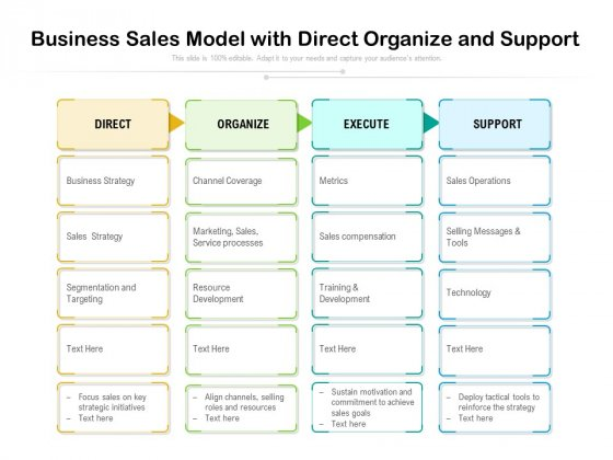 Business Sales Model With Direct Organize And Support Ppt PowerPoint Presentation Gallery Infographic Template PDF