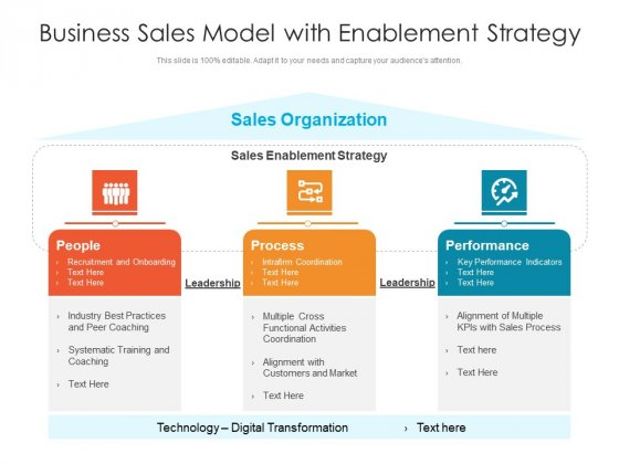Business Sales Model With Enablement Strategy Ppt PowerPoint Presentation Icon Slideshow PDF