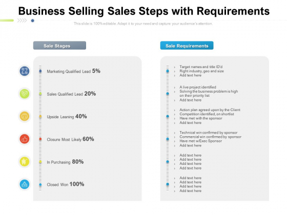 Business Selling Sales Steps With Requirements Ppt PowerPoint Presentation Icon Background Images PDF